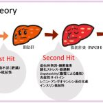 MR Elastography(エラストグラフィ)とは