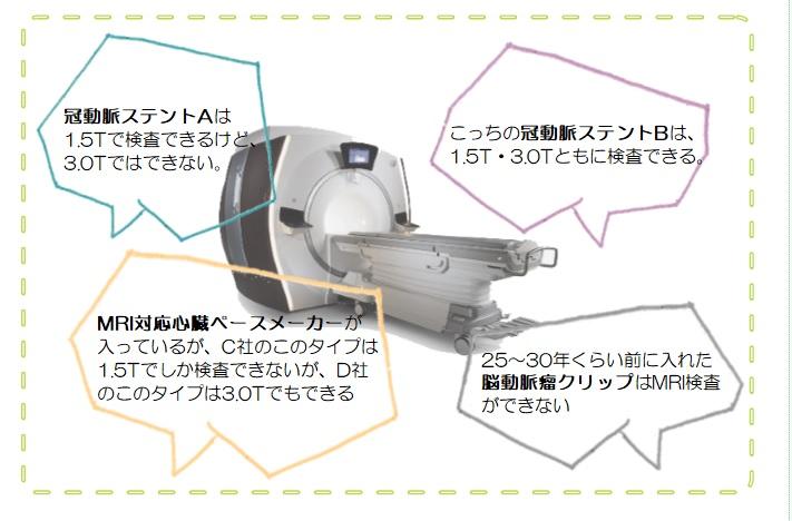MRI検査を安全に実施するために